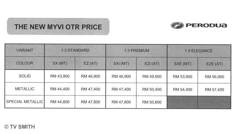 New Myvi Price List* correct at launch, subject to change